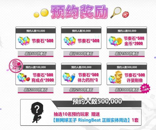 分众游戏宣布独家代理《新网球王子 RisingBeat》-ANICOGA