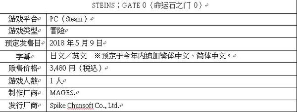 买了不吃亏!《命运石之门0》PS日服商店特卖,2000日元抱回家!-ANICOGA