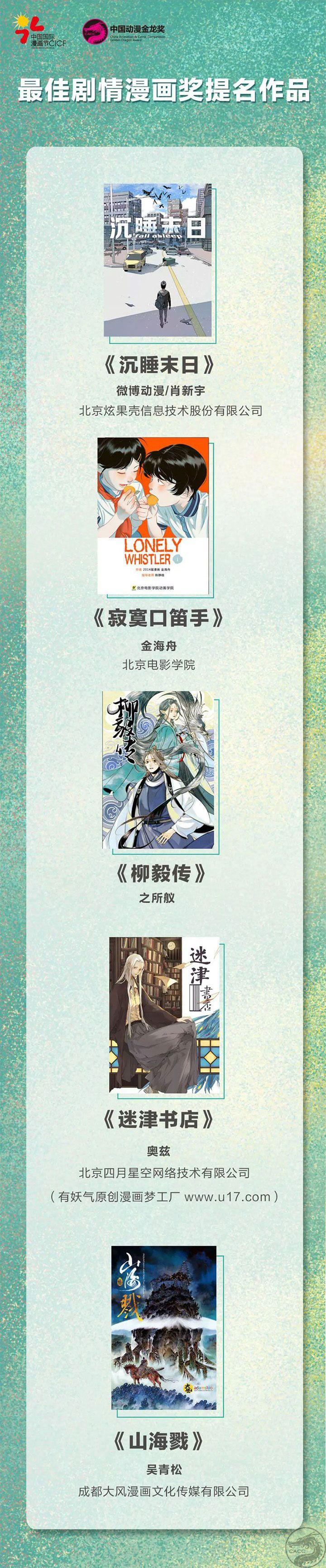 耀眼星光金灿灿,第15届金龙奖提名名单发布-ANICOGA